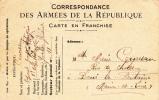 Correspondance Des Armées De La République. Voyagée 1916 - Militaria
