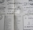Description De La Carabine 5.5 M.A.S.S. (33x46 Cm) - Libri, Riviste & Cataloghi