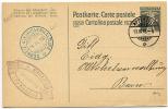 SWITZERLAND 1916 7.5c Card Postmark Schweiz Alkoholverwaltung - Unclassified
