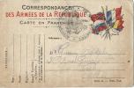 CORRESPONDANCE DES ARMEES DE LA REPUBLIQUE - FM -  Drapeaux - Tampon Conseil D'Administration - Marcophilie (Lettres)