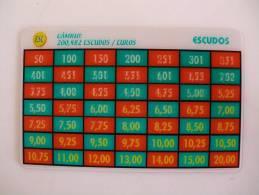 Bank/Banque/Banco Português De Negócios Portuguese Pocket Calendar 2002 - Calendarios