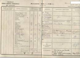 Bulletin 12929/30 Ecole Professionnelle Paulhan - Diplômes & Bulletins Scolaires
