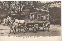 Les Moyens De Transport à Paris Omnibus à 2 Chevaux - Transport Urbain En Surface