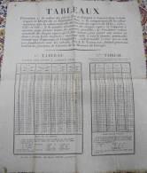 4 Scans Affiche,  Tableau  Valeur Entre Pieces D´or Et D´argent  D´apres  Decret De 1810,  Lire Suite - AA149 - Livres & Logiciels