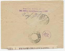 1942 Affrancatura Meccanica Banco Di Roma In SVEZIA Censura Presentata CARTA D'IDENTITA Segnata... - 1900-44 Victor Emmanuel III.