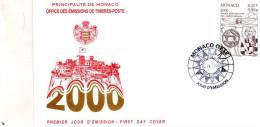 ANNEE INTERNATIONALE DES MATHEMATIQUES  4 11 2000 - FDC