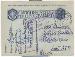 2458-FRANCHIGIA 2° GUERRA-P.M. 102-RUSSIA-15-01-1942 - 1900-44 Victor Emmanuel III.