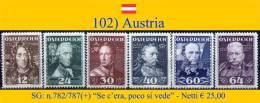 Austria-102 - Ungebraucht