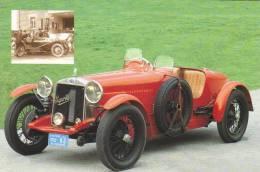 Hommage à La Mille Miglia  -  OM 665 S    -  1927  -  CP - Rally