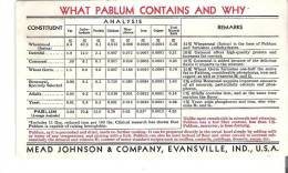 """What Pablum Contains And Why  Mead Johnson & Company, Evansville, Indiana  6.3"""" X 3.6""""  16 Cm X 9 Cm - Food"""