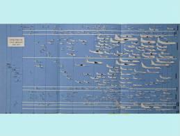 EVOLUTION OF USAF ARCRAFT - 1907 à 1957 - Triptyque Sur L' évolution D'avions U.S. (2854) - Magazines & Papers
