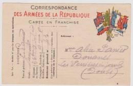 Carte  Postale En  Franchise Militaire - Marcofilie (Brieven)