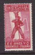 Italy East Africa  11  * - Italian Eastern Africa