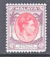 Straits Settements  248  * - Straits Settlements