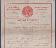 PENSIONS MILITAIRES D'INVALIDITE ARMEE TERRE ET ARMEE COLONIALE - CERTIFICAT D'INSCRIPTION 1920 - PAS DE CALAIS WIZERNES - Documents Historiques