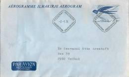 Airmail 2--1-75 - Airmail