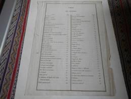 C1850 TABLE DES MATIERES - ELENCO DI CARTE GEOGRAFICHE - Ex-libris