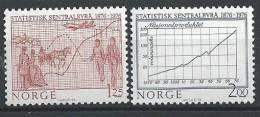 Norvège 1976 N°684/685 Neufs** Statistiques - Neufs