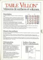 Table Villon,mesures De Surfaces Et Volumes - Livres, BD, Revues