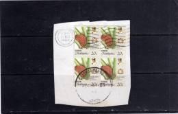 MALAYSIA MALESIA JAHOR 1986 Elaeis Guineensis OIL PALM PALMA DA OLIO USED - Malesia (1964-...)