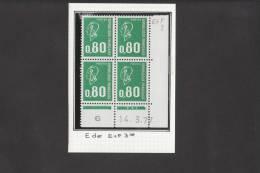 Coins Datés Marianne Bequet  1891 - 80c Vert  E 3ème Tir - 14/3/77 Superbe** - 1971-76 Marianne Of Béquet