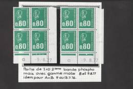 2 Coins Datés Marianne Bequet  1891 - 80c Vert  I+D 2ème Tir - 9/8/77 Rare Et Superbe** - 1971-76 Marianne Of Béquet