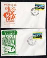 Sri Lanka 1967 Educatuional Centenary Two Different Scarce FDC's (SL63) - Sri Lanka (Ceylon) (1948-...)
