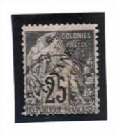 25 C. Déesse Assise Surchargée Guyane - Usati