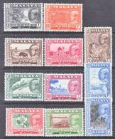 Kedah  95-105  * - Kedah