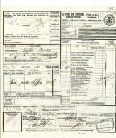 851/27 - Lettre De Voiture Cachet Gare ROULERS 1921 Vers ESSCHEN -  5000 Kg De Chiffons - Zonder Classificatie