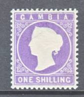 Gambia  19  * - Gambia (...-1964)