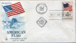 USA  FDC