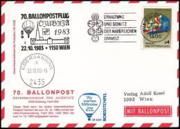 Austria UN Wien 1983, Airmail Card By Ballon OE-KZM - Vienna – International Centre