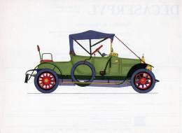 LABORATOIRES ROUSSEL    HISTOIRE DE L' AUTOMOBILE  Vermorel 12/16 .1912.  FRANCE  ( V20) - Picture Cards