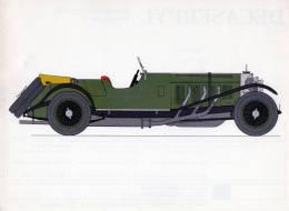 LABORATOIRES ROUSSEL    HISTOIRE DE L' AUTOMOBILE  Mercédès-Benz 32/220 S . 1928  ALLEMAGNE   ( V23) - Picture Cards