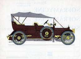 LABORATOIRES ROUSSEL    HISTOIRE DE L' AUTOMOBILE  Daimler 38. 1910. GRANDE-BRETAGNE  ( V30) - Picture Cards