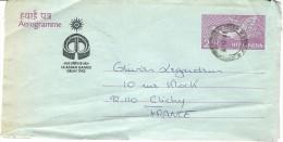 India Postal Used Air Mail Aerogramme  1982Airplane Printed Stamp Indi Ix Asian Games Delhi 1982 - India