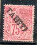 TAHITI : TP N° 17a *