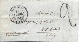 BOURGOIN Pour St Sorlin, Avril 1849, Taxe Tampon 2, Lettre Avec Texte TB - Storia Postale