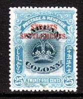 Straits Settlements  142  * - Straits Settlements