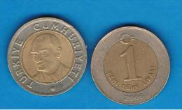 TUQUIA - 1 Lira BIMETAL - Turquia