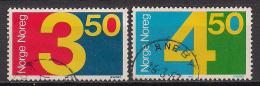 Norwegen  (1987)  Mi.Nr.  961 + 962  Gest. / Used  (ca51) - Norwegen