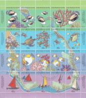 Cocos Islands 1994 Map Of Cocos Used Sheetlet - Cocos (Keeling) Islands
