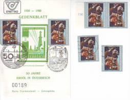 1150f: Österreich 1980, Erdöl, ÖMV, Gedenkblatt, ** Und O Ausgaben - Erdöl
