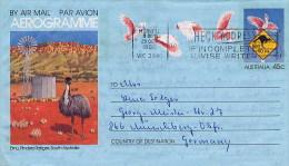 AUSTRALIA  -  EMU   -   Cactus   -   Pompa A Vento  Per Acqua - Sonstige