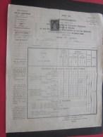 1901:Bordeaux Gironde Avertissement-contributio N : Voiture, Chevaux,mules,mulet,vélo Cipède,billard:faire Défiler Photo - Documenti Storici