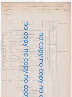 Rare Document 1er Janvier Signé La Receveuse M. Malbranque 1884 Inventaire Matériel Au Bureau Des Télégraphes D ERCHEU - Historical Documents