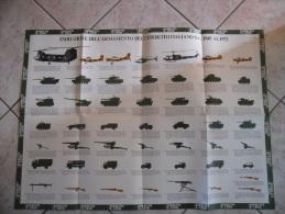 MANIFESTO ARMAMENTO DELL'ESERCITO ITALIANO DAL 1945 AL 1972 ANNI 70 - Militaria