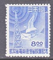 JAPAN   458  * - 1926-89 Emperor Hirohito (Showa Era)