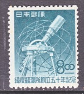 JAPAN   478  *  TELESCOPE - 1926-89 Emperor Hirohito (Showa Era)